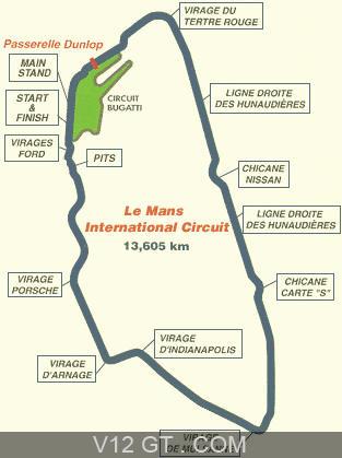 circuit des 24 heures du mans guide circuits gt guide v12 gt l 39 motion automobile. Black Bedroom Furniture Sets. Home Design Ideas